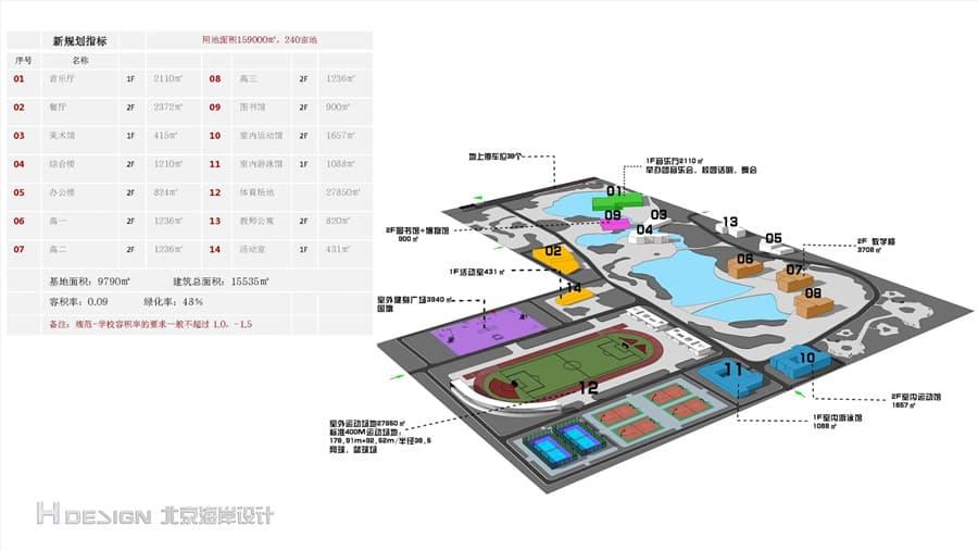 景观规划Beplayapp体育